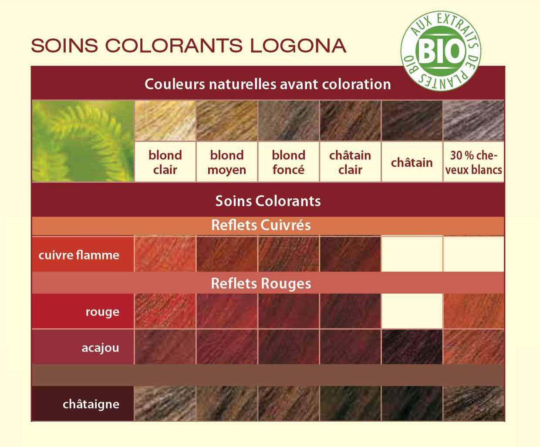 nuancier et conseils dutilisations - Coloration Logona Chataigne