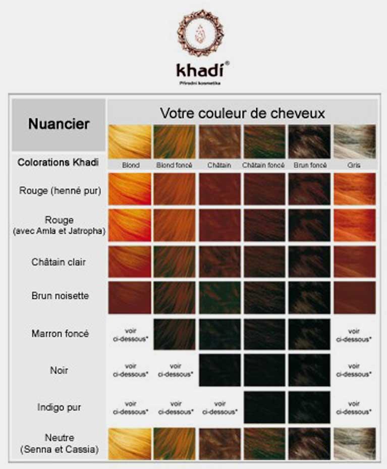 une pr pigmentation avec un des deux rouges khadi rouge henn pur ou rouge amla et jatropha est recommande suivre ensuite la coloration en 2 tapes - Coloration Nuancier